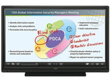 2013 SHARP INTER-ACTIVE LCD WHITEBOARD DISPLAYS