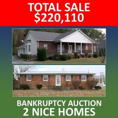ONLINE ONLY BANKRUPTCY AUCTION - Real Estate